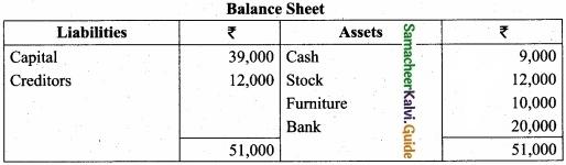 Tamil Nadu 11th Accountancy Model Question Paper 1 English Medium img 32a