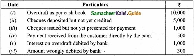 Tamil Nadu 11th Accountancy Model Question Paper 1 English Medium img 36