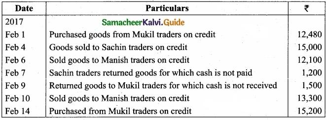 Tamil Nadu 11th Accountancy Model Question Paper 1 English Medium img 38