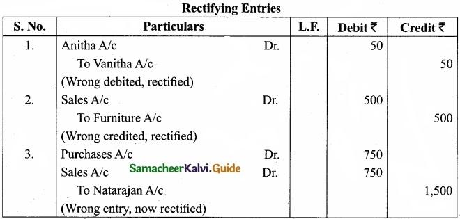 Tamil Nadu 11th Accountancy Model Question Paper 1 English Medium img 4