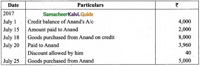 Tamil Nadu 11th Accountancy Model Question Paper 1 English Medium img 40