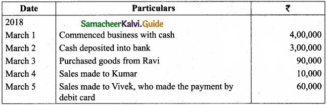Tamil Nadu 11th Accountancy Model Question Paper 1 English Medium img 41