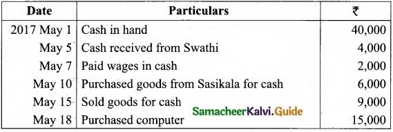 Tamil Nadu 11th Accountancy Model Question Paper 1 English Medium img 6