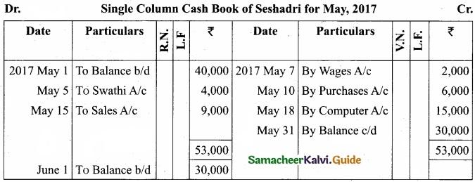 Tamil Nadu 11th Accountancy Model Question Paper 1 English Medium img 7