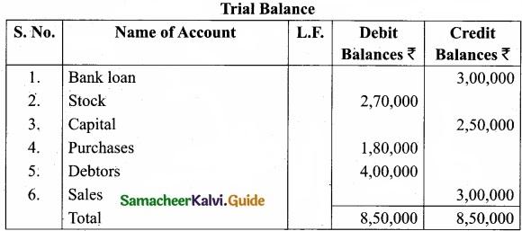 Tamil Nadu 11th Accountancy Model Question Paper 1 English Medium img 8