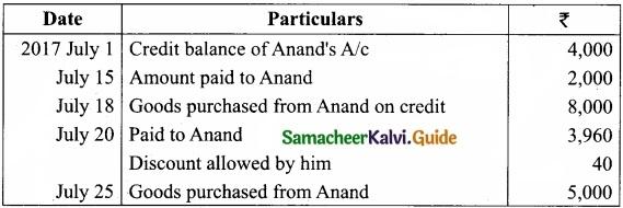 Tamil Nadu 11th Accountancy Model Question Paper 1 English Medium img 9
