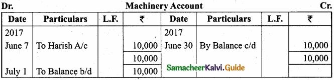 Tamil Nadu 11th Accountancy Model Question Paper 3 English Medium img 13
