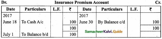 Tamil Nadu 11th Accountancy Model Question Paper 3 English Medium img 16
