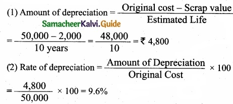 Tamil Nadu 11th Accountancy Model Question Paper 3 English Medium img 2