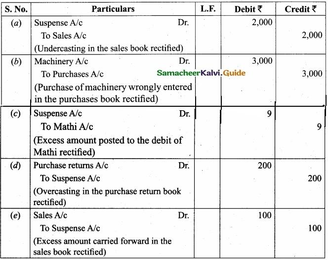 Tamil Nadu 11th Accountancy Model Question Paper 3 English Medium img 24