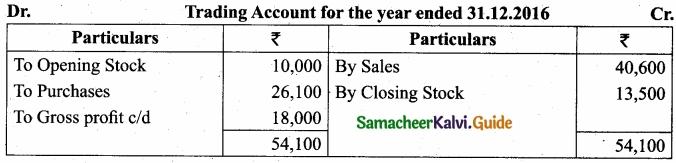 Tamil Nadu 11th Accountancy Model Question Paper 3 English Medium img 3