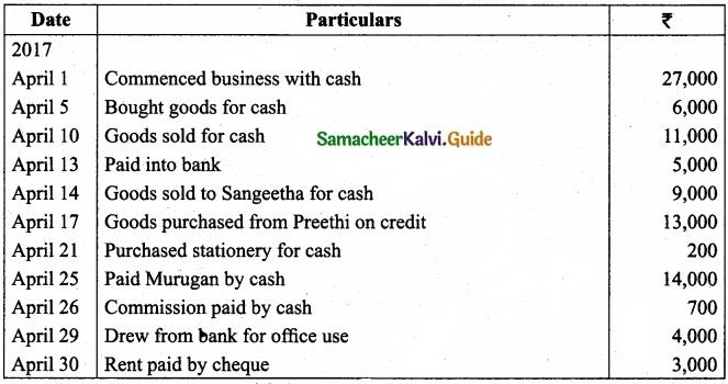 Tamil Nadu 11th Accountancy Model Question Paper 3 English Medium img 33