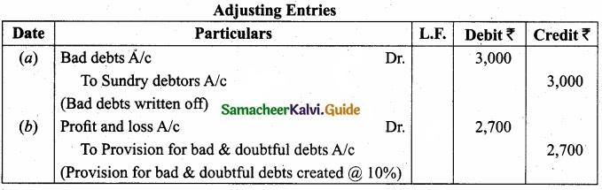 Tamil Nadu 11th Accountancy Model Question Paper 3 English Medium img 4