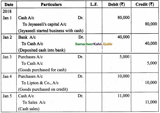 Tamil Nadu 11th Accountancy Model Question Paper 3 English Medium img 9
