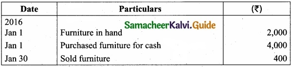 Tamil Nadu 11th Accountancy Model Question Paper 5 English Medium img 1