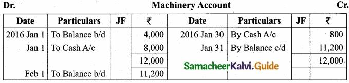 Tamil Nadu 11th Accountancy Model Question Paper 5 English Medium img 10