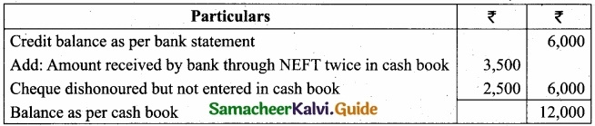 Tamil Nadu 11th Accountancy Model Question Paper 5 English Medium img 11