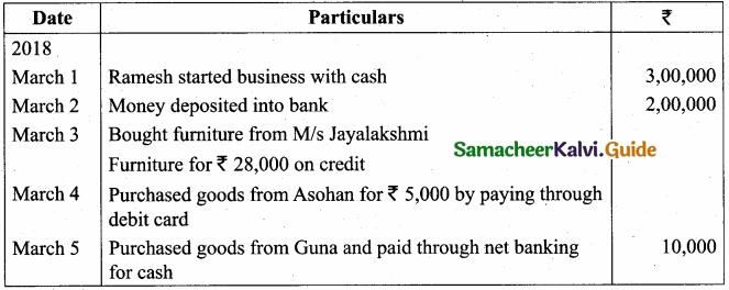 Tamil Nadu 11th Accountancy Model Question Paper 5 English Medium img 13