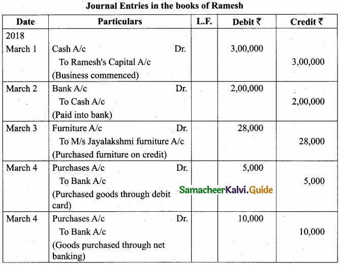 Tamil Nadu 11th Accountancy Model Question Paper 5 English Medium img 14
