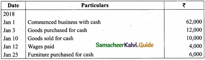 Tamil Nadu 11th Accountancy Model Question Paper 5 English Medium img 16