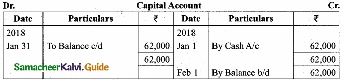 Tamil Nadu 11th Accountancy Model Question Paper 5 English Medium img 18