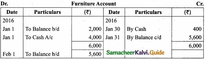 Tamil Nadu 11th Accountancy Model Question Paper 5 English Medium img 2
