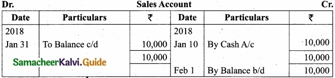 Tamil Nadu 11th Accountancy Model Question Paper 5 English Medium img 20