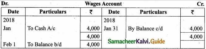 Tamil Nadu 11th Accountancy Model Question Paper 5 English Medium img 21