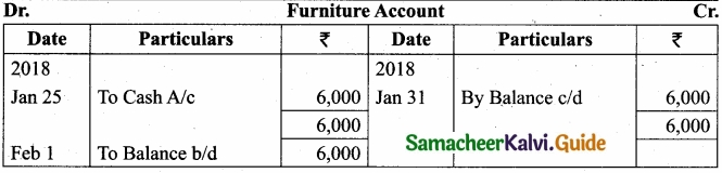 Tamil Nadu 11th Accountancy Model Question Paper 5 English Medium img 22