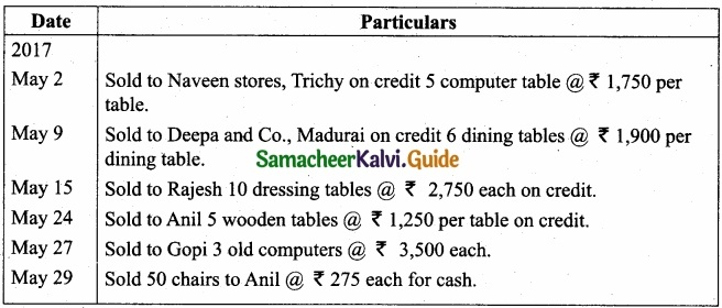 Tamil Nadu 11th Accountancy Model Question Paper 5 English Medium img 25