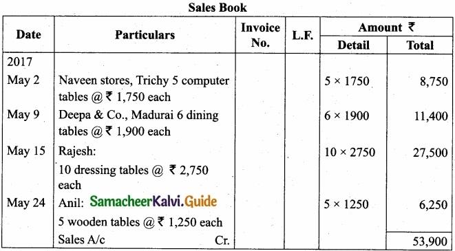 Tamil Nadu 11th Accountancy Model Question Paper 5 English Medium img 26