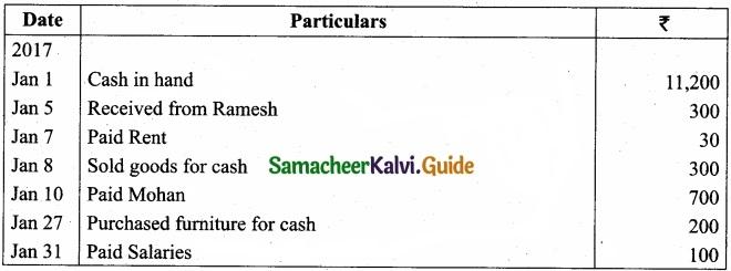 Tamil Nadu 11th Accountancy Model Question Paper 5 English Medium img 27
