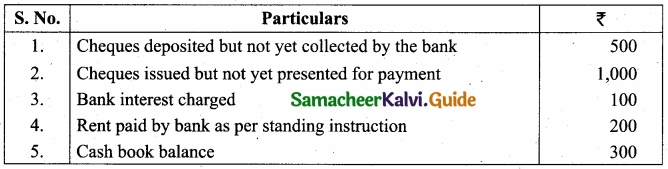 Tamil Nadu 11th Accountancy Model Question Paper 5 English Medium img 29