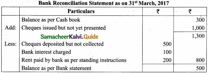 Tamil Nadu 11th Accountancy Model Question Paper 5 English Medium img 30