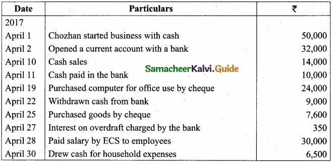 Tamil Nadu 11th Accountancy Model Question Paper 5 English Medium img 36