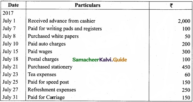 Tamil Nadu 11th Accountancy Model Question Paper 5 English Medium img 37