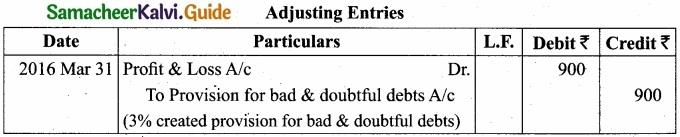 Tamil Nadu 11th Accountancy Model Question Paper 5 English Medium img 4