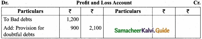 Tamil Nadu 11th Accountancy Model Question Paper 5 English Medium img 5