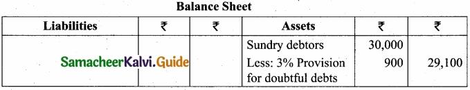 Tamil Nadu 11th Accountancy Model Question Paper 5 English Medium img 6