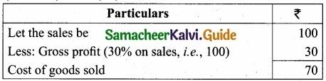 Tamil Nadu 11th Accountancy Model Question Paper 5 English Medium img 7