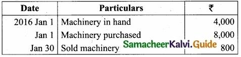 Tamil Nadu 11th Accountancy Model Question Paper 5 English Medium img 9