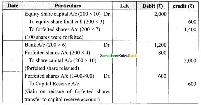 Tamil Nadu 12th Accountancy Model Question Paper 1 English Medium 11