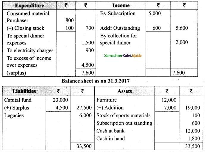 Tamil Nadu 12th Accountancy Model Question Paper 1 English Medium 23