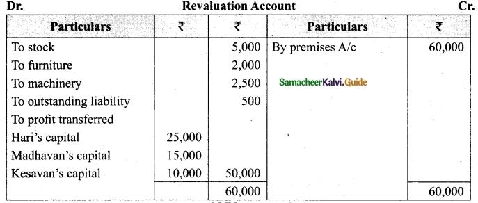 Tamil Nadu 12th Accountancy Model Question Paper 1 English Medium 27