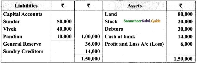 Tamil Nadu 12th Accountancy Model Question Paper 1 English Medium 28