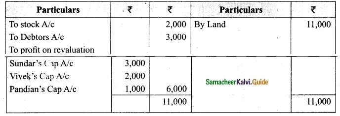 Tamil Nadu 12th Accountancy Model Question Paper 1 English Medium 29