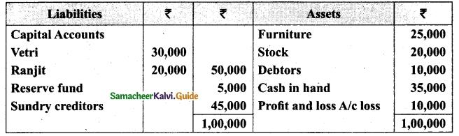 Tamil Nadu 12th Accountancy Model Question Paper 1 English Medium 31