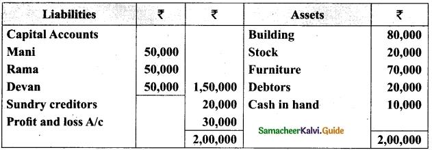 Tamil Nadu 12th Accountancy Model Question Paper 1 English Medium 35