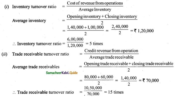 Tamil Nadu 12th Accountancy Model Question Paper 1 English Medium 44