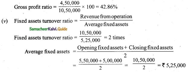 Tamil Nadu 12th Accountancy Model Question Paper 1 English Medium 46